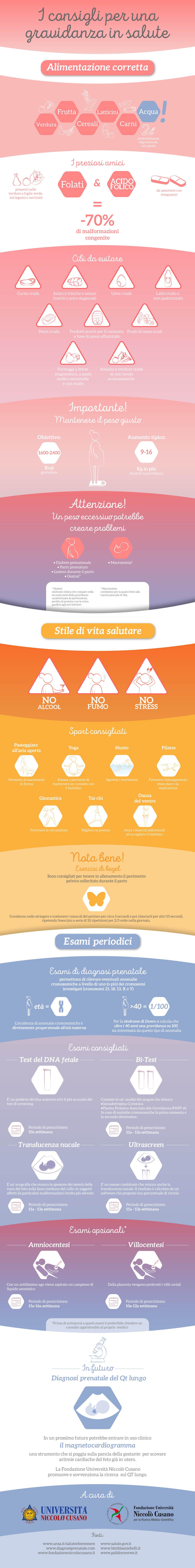 Infografica sui consigli per una gravidanza in salute Preview