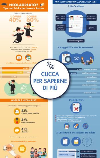 Infografica Consigli per i Neolaureati per trovare lavoro