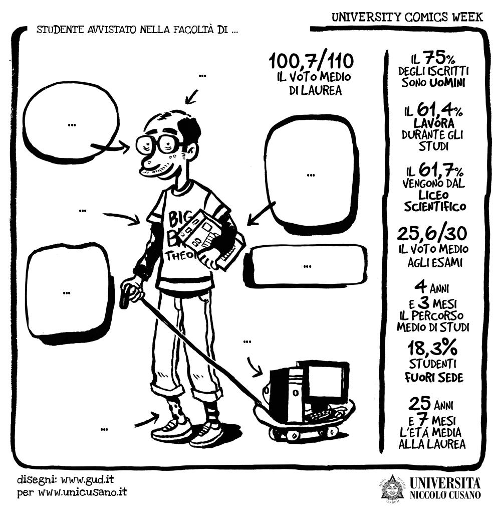 Vignetta Studente Facolt&agrave