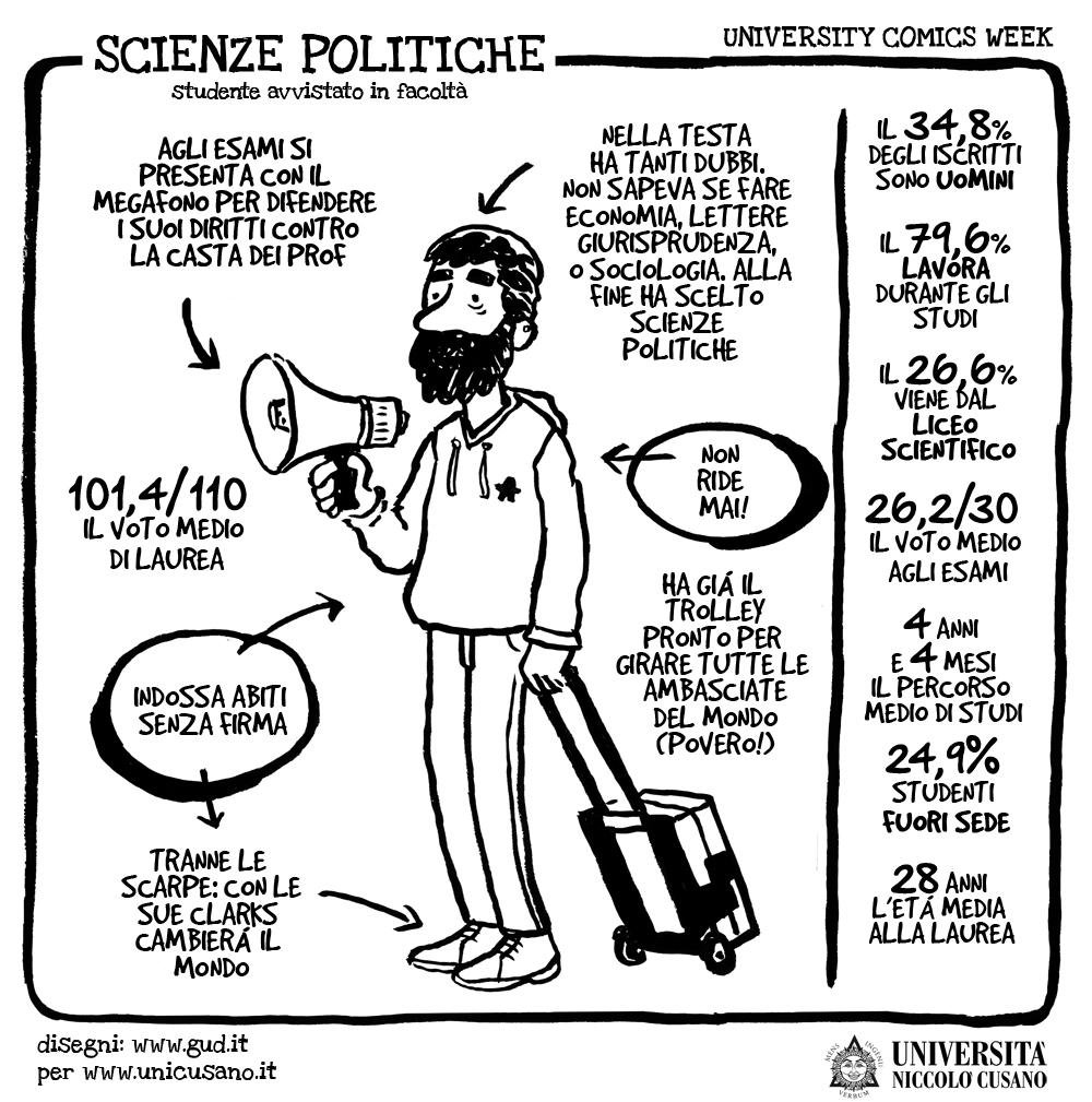 University Comics Week: Scienze Politiche