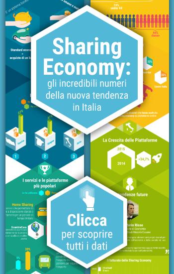 Sharing Economy: tutti i numeri nella infografica di Unicusano