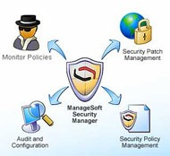 Master Security Manager