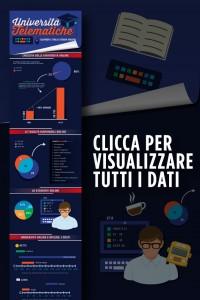 Infografica Unicusano