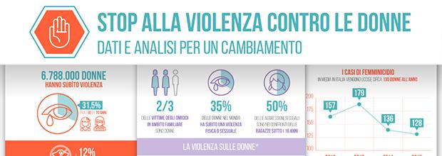 Stop alla violenza contro le donne: dati e analisi sul femminicidio in un'infografica