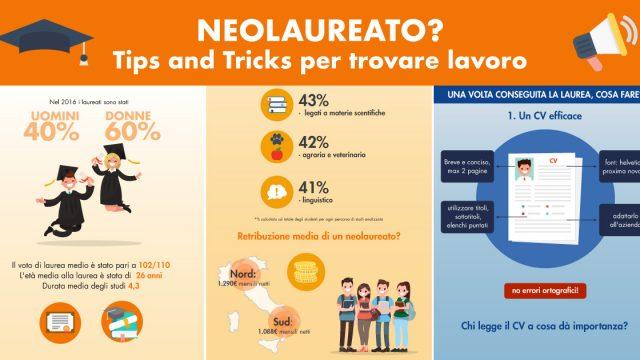 infografica trovare lavoro