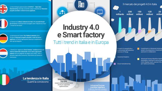 industry 4.0 infografica unicusano