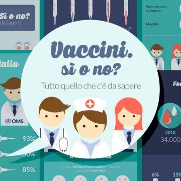 infografica vaccini unicusano