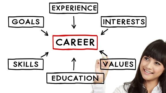 diventare consulente di carriera